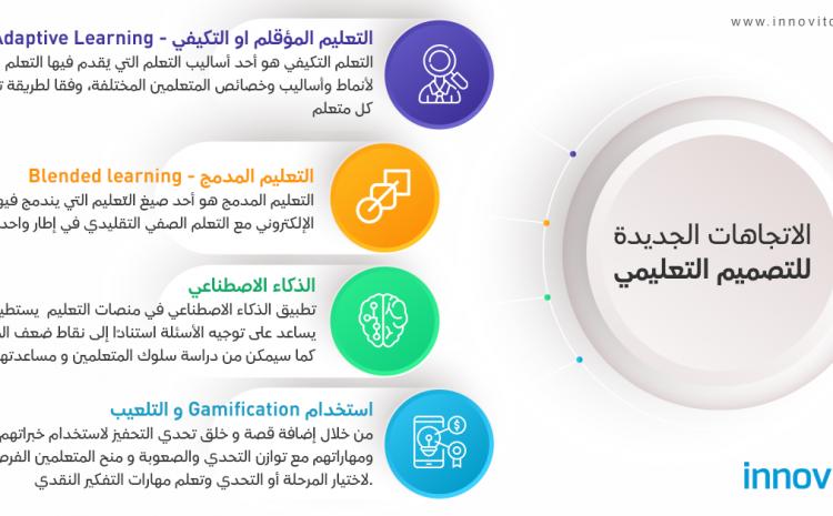 الاتجاهات الجديدة للتصميم التعليم الالكتروني